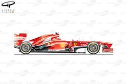 Ferrari F138, vista laterale, GP d'Italia