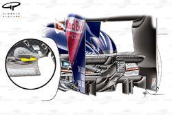 Red Bull RB5 2009 diffuser development