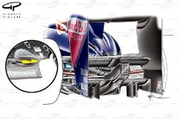 Développement du diffuseur de la Red Bull RB5