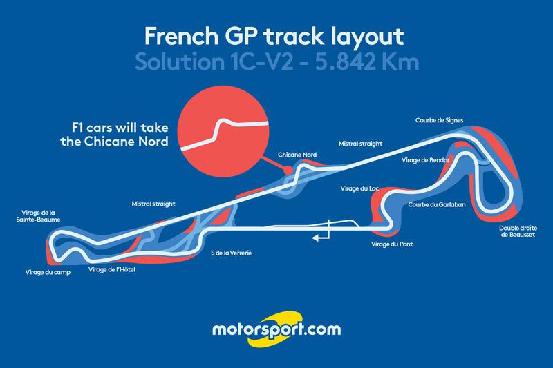 Diseño de pista del GP de Francia