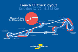 French GP track layout