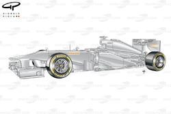 Pneus tendres Pirelli