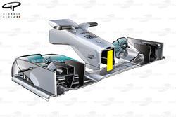 Nouveau nez de la Mercedes W04