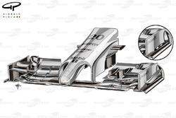 DUPLICATA : Les changements à l'aileron avant de la McLaren MP4-29 en Chine