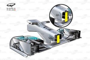 Cambios en el morro del Mercedes W05 (en el círculo, la versión anterior)