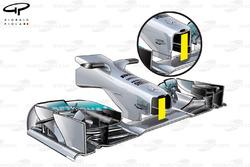 Les changements au nez de la Mercedes W05 (insert avec l'ancienne spécification)