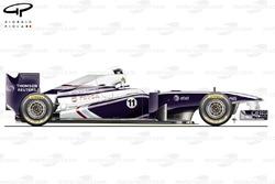 Vue latérale de la Williams FW33, Silverstone