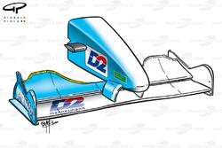 Aileron avant de la Benetton B200