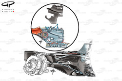 Крепление коробки передач на Mercedes F1 W07. Во врезе механизм крепления на F2004. Обе конструкции