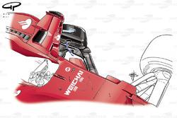 Ferrari SF70H vágások a bargeboardon , Szingapúr GP