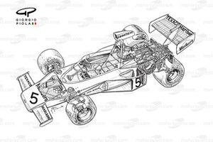 McLaren M23 1974 detailed overview