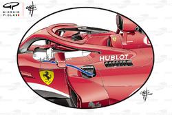 Détails des pontons de la Ferrari SF71H, GP d'Australie
