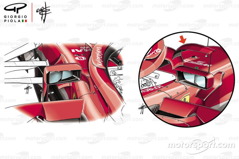 Ferrari SF71H, visszapillantók összevetése