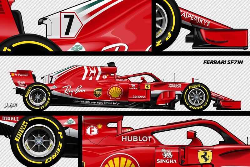 La Ferrari SF71H, dernière F1 victorieuse de Räikkönen à ce jour