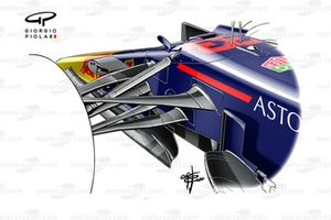 Передняя подвеска Red Bull Racing RB16