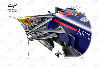 Red Bull Racing RB16 voorwielophanging