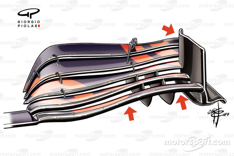 Detalle del alerón delantero del Red Bull Racing RB15