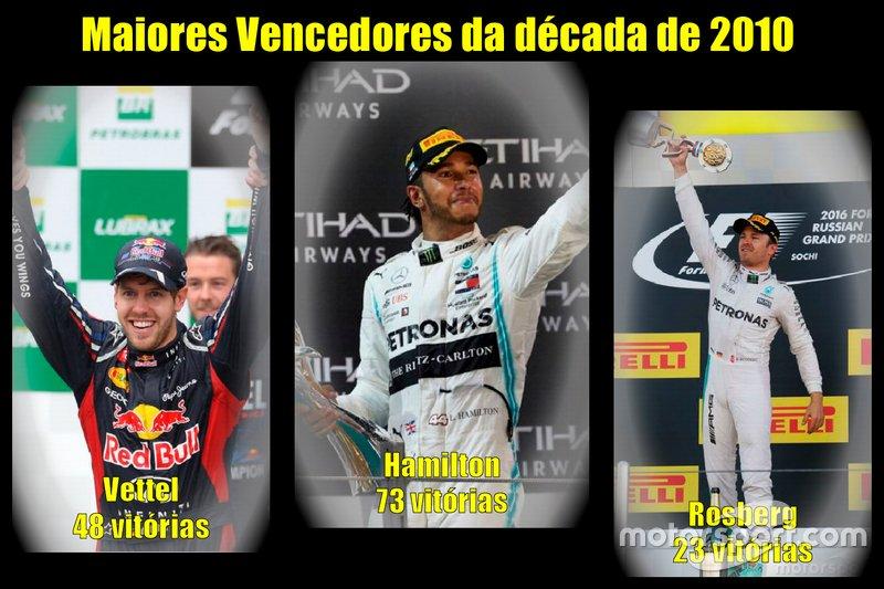 Os maiores vencedores da década de 2010 da Fórmula 1