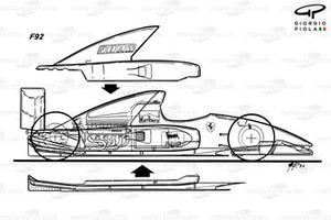 Ferrari F92, vista laterale
