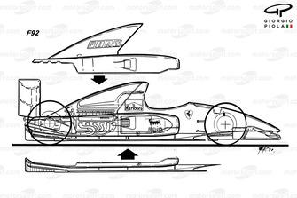 Ferrari F92 side view