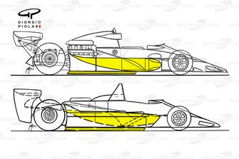 Lotus 78 and 79 comparison