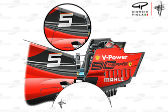 Ferrari SF90, engine cover