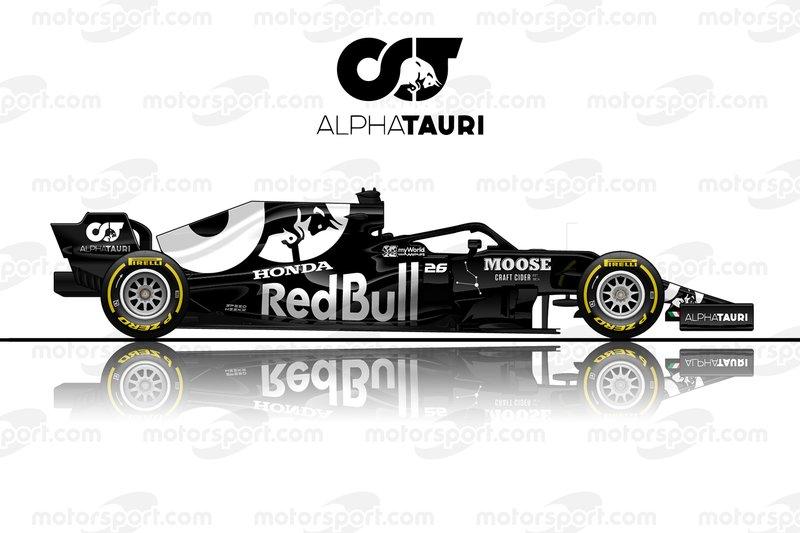 Adiós Toro Rosso, hola AlphaTauri