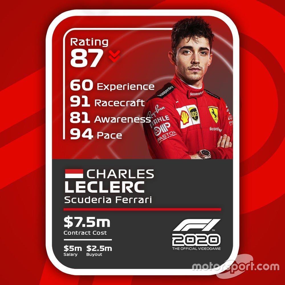 Cartas del F1 2020 definitivas: Charles Leclerc