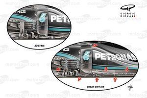 Mercedes AMG F1 W12 sidepod deflector floor comparison