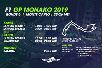 Jadwal F1 GP Monako 2019