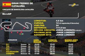 Info GP de Cataluña