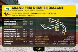 Le programme du Grand Prix d'Emilie-Romagne