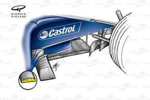 Williams FW23 sidepod fins