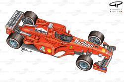 Ferrari F399 (650) 1999 overview with mid-season updates