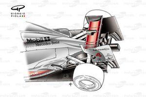 McLaren MP4-27 Coanda egzoz