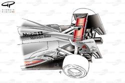 Выхлопная система McLaren MP4-27 с эффектом Коанда