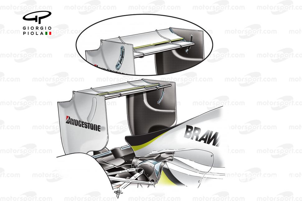 Brawn BGP 001 2009 Monza rear wing comparison