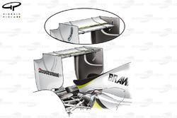 Comparaison de l'aileron arrière de la Brawn BGP001, à Monza