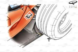 Ferrari F2004 floor mounted tyre sensors