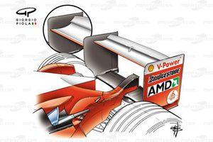 DUPLICATE: Ferrari F2004 low downforce rear wing, Belgian GP inset to compare