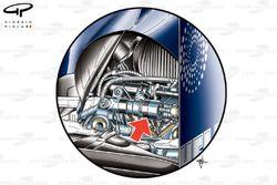 Williams rear FW32 suspension inerter
