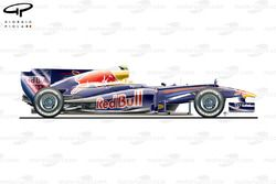 Red Bull RB6 side view