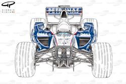 Châssis sans nez de la BMW F1.07
