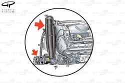 Moteur Renault RS27 (les flèches pointent le réservoir d'huile vertical et le KERS)