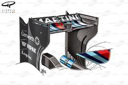 Williams FW36 low downforce rear wing