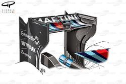 L'aileron arrière faible appui de la Williams FW36