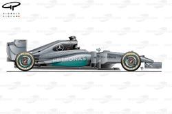 Vue de côté de la Mercedes W05