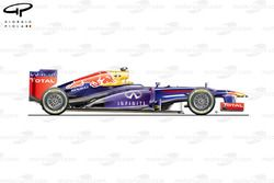 Red Bull RB9 side view, launch car
