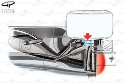 McLaren MP4/28 achterwielophanging