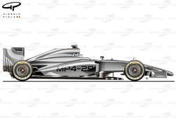 McLaren MP4-29 side view (launch car)